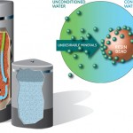 Green Water Technologies on Safer Water With a 'Final Barrier'